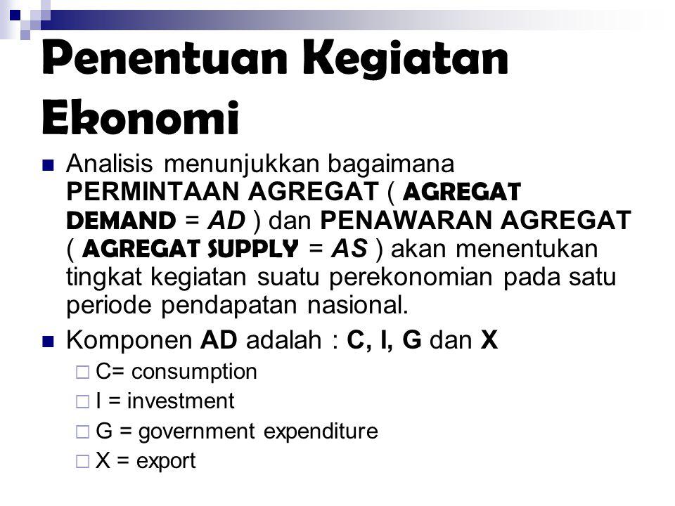 Penentuan Kegiatan Ekonomi