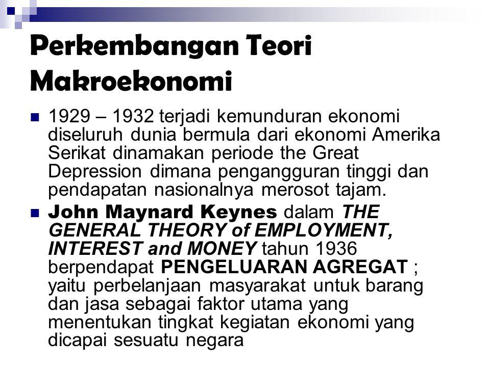Perkembangan Teori Makroekonomi