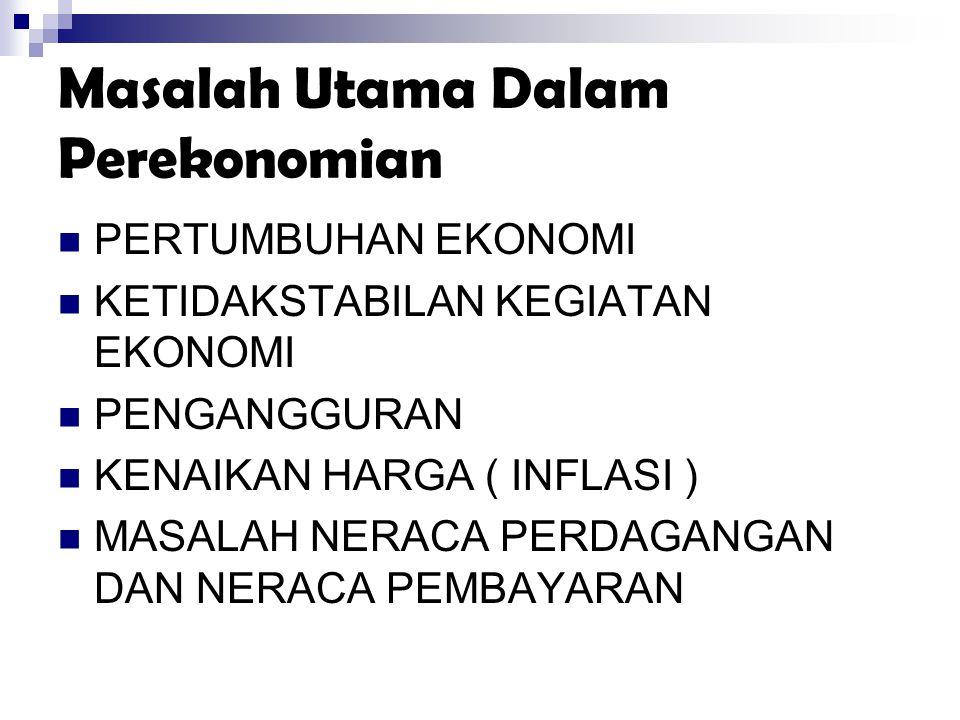 Masalah Utama Dalam Perekonomian