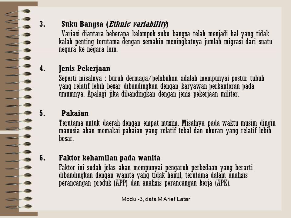 Modul-3, data M Arief Latar