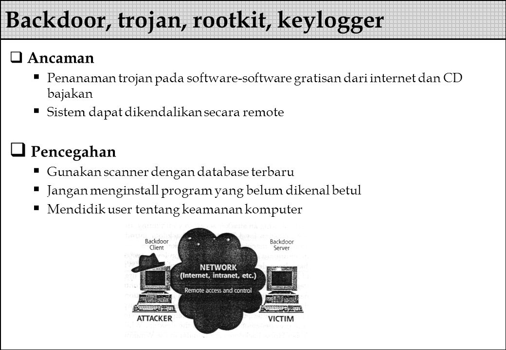 Backdoor, trojan, rootkit, keylogger