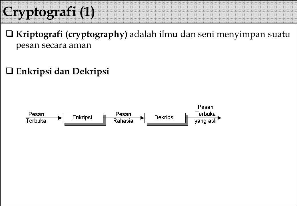 Cryptografi (1) Kriptografi (cryptography) adalah ilmu dan seni menyimpan suatu pesan secara aman.