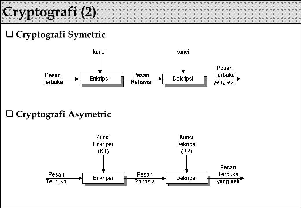 Cryptografi (2) Cryptografi Symetric Cryptografi Asymetric