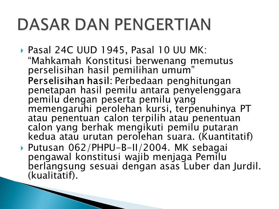 DASAR DAN PENGERTIAN Pasal 24C UUD 1945, Pasal 10 UU MK:
