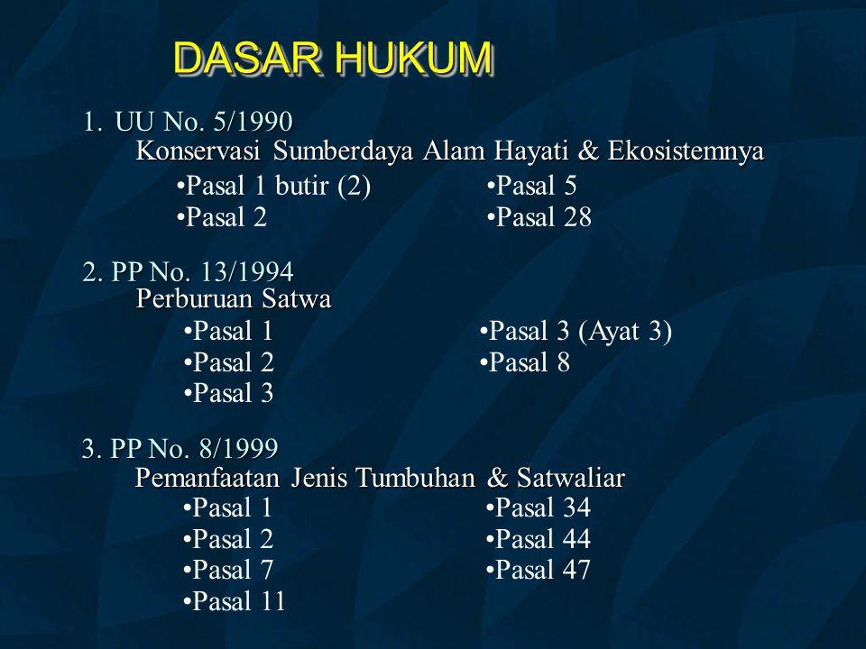 DASAR HUKUM UU No. 5/1990. Konservasi Sumberdaya Alam Hayati & Ekosistemnya. Pasal 1 butir (2) Pasal 2.