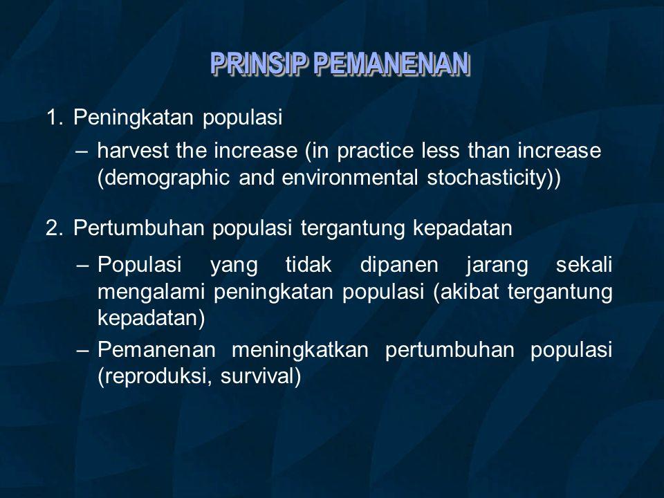 PRINSIP PEMANENAN 1. Peningkatan populasi