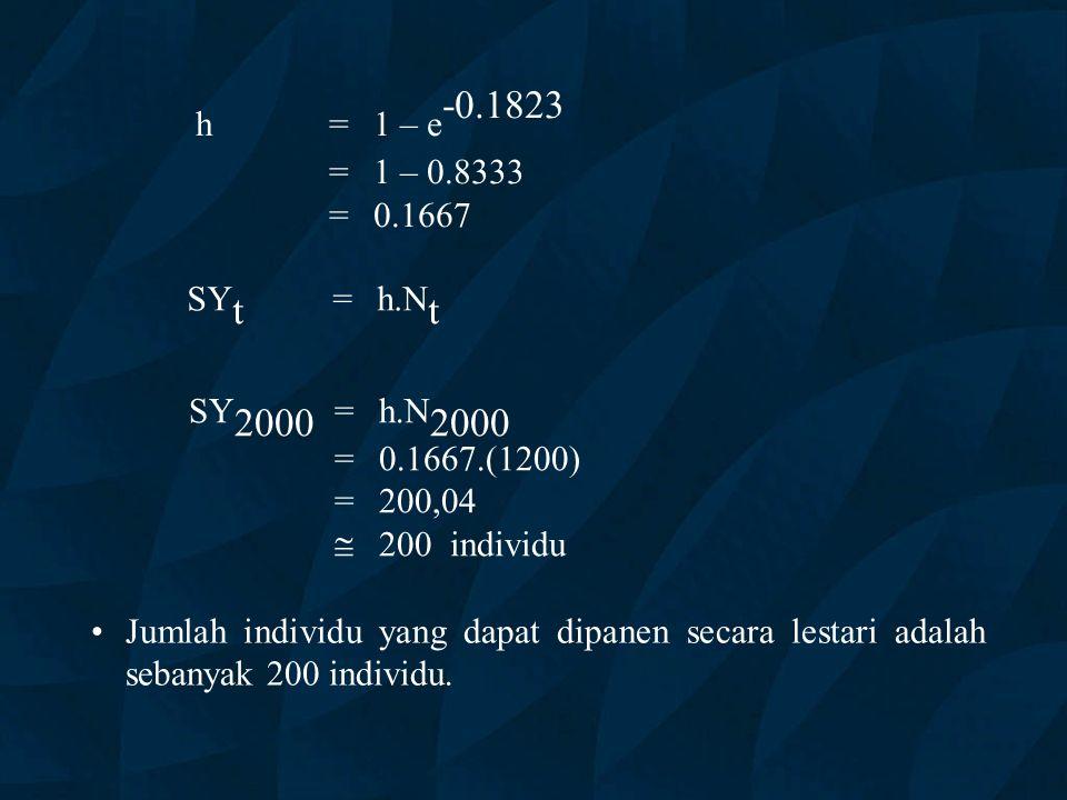 = 1 – 0.8333 h = 1 – e-0.1823 = 0.1667 SYt = h.Nt SY2000 = h.N2000