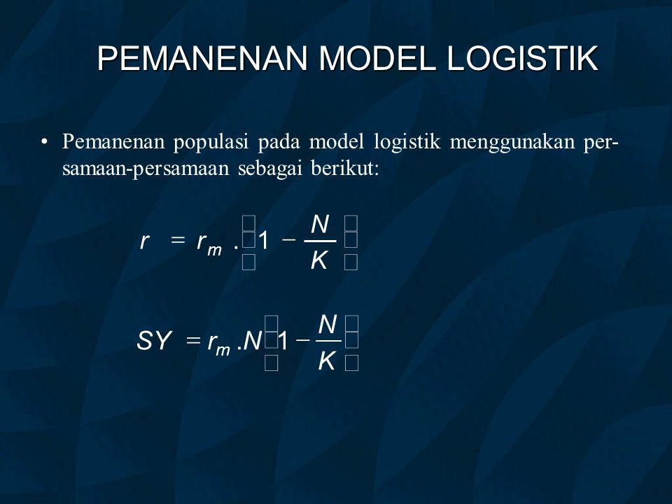 PEMANENAN MODEL LOGISTIK