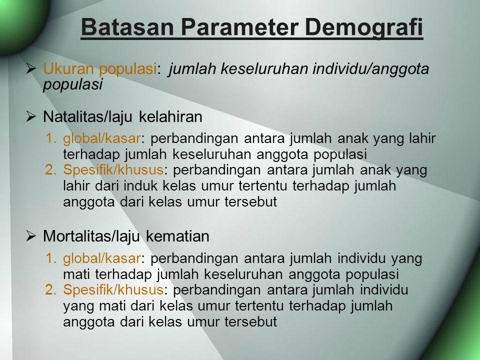 Batasan Parameter Demografi