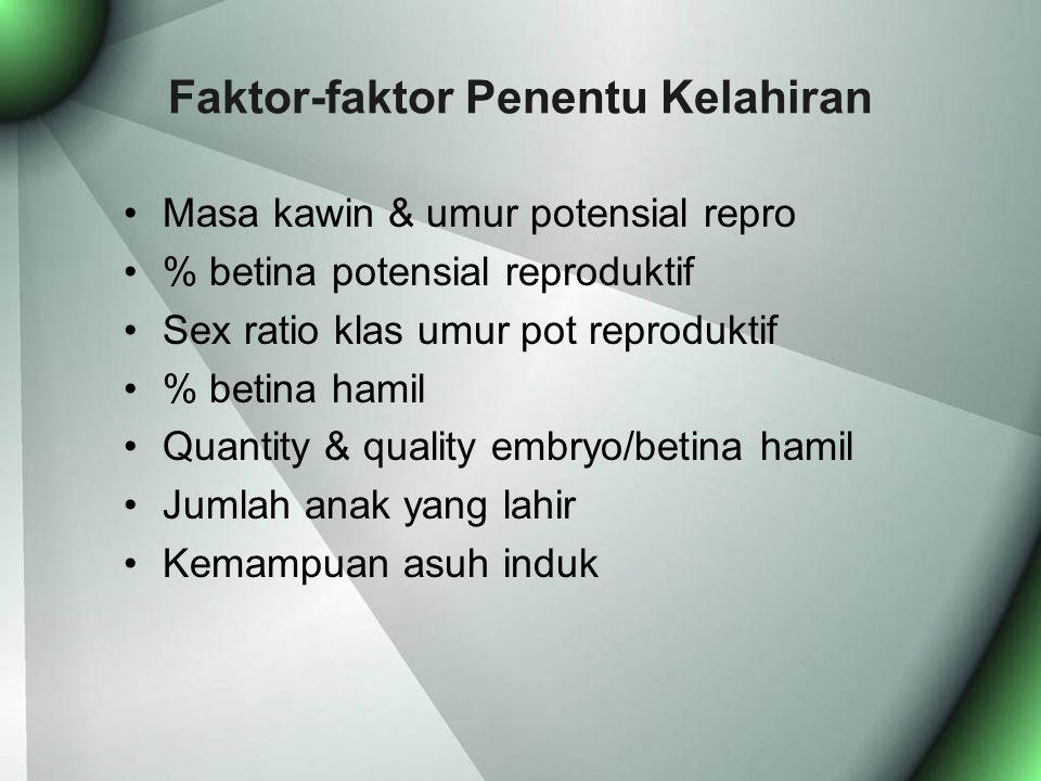 Faktor-faktor Penentu Kelahiran