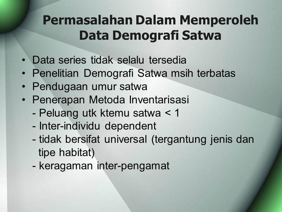 Permasalahan Dalam Memperoleh Data Demografi Satwa