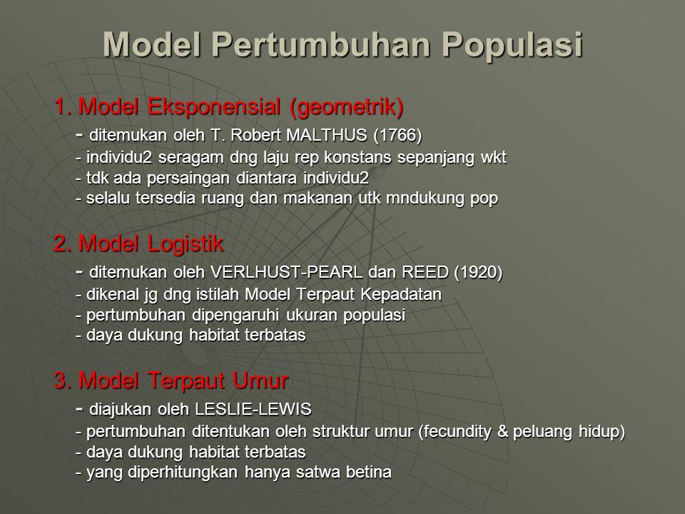 Model Pertumbuhan Populasi