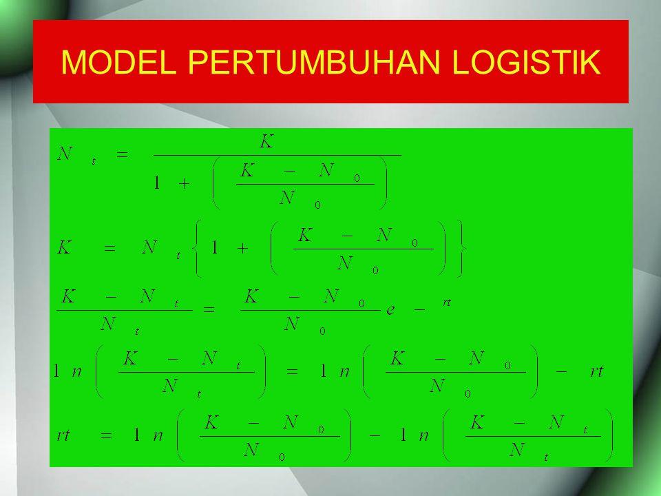 MODEL PERTUMBUHAN LOGISTIK