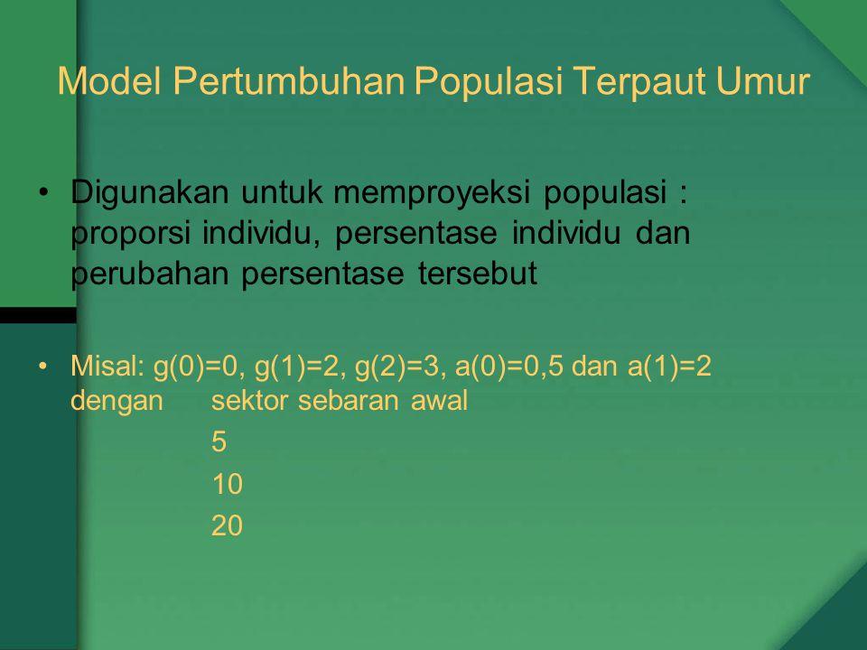 Model Pertumbuhan Populasi Terpaut Umur
