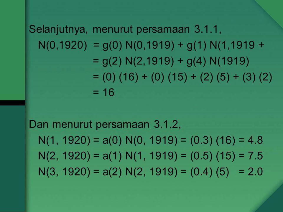 Selanjutnya, menurut persamaan 3.1.1,