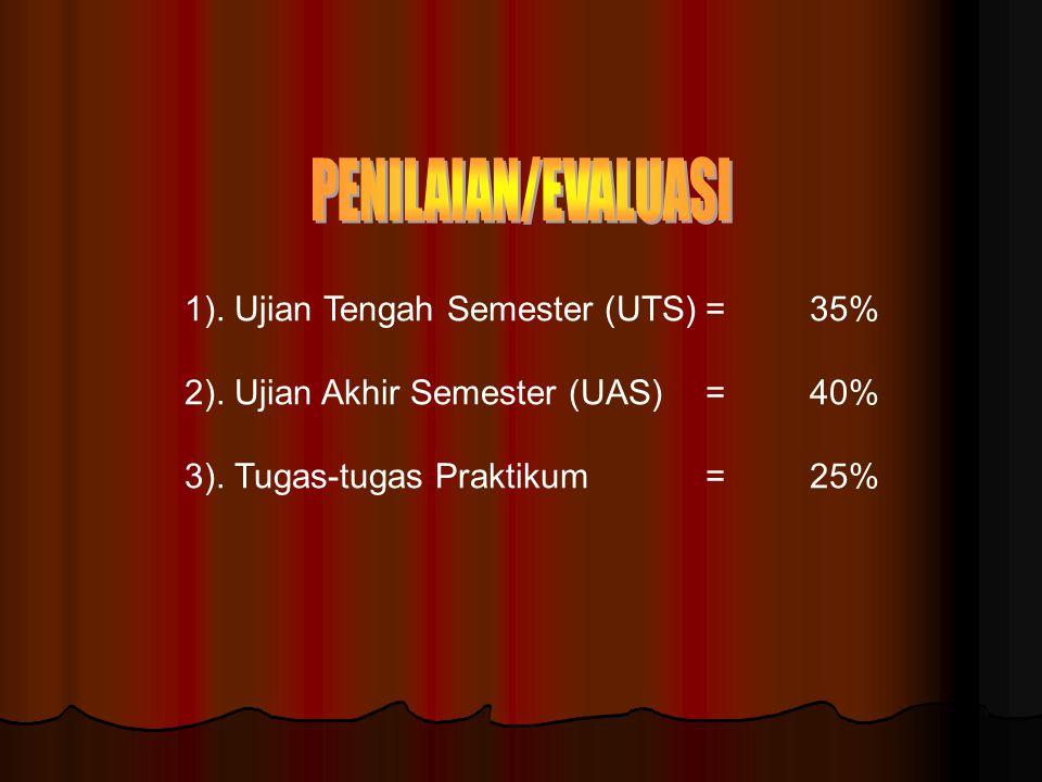 PENILAIAN/EVALUASI 1). Ujian Tengah Semester (UTS) = 35%