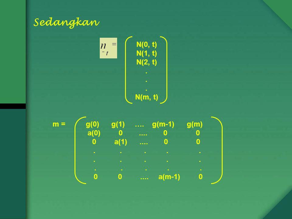 Sedangkan N(0, t) N(1, t) N(2, t) . N(m, t)