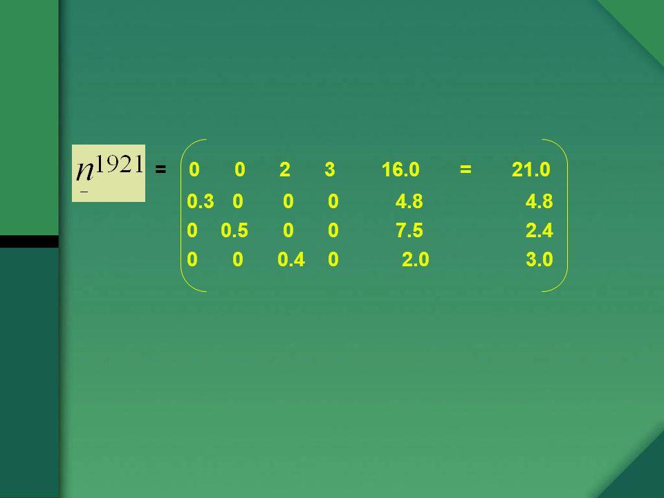 = 0 0 2 3 16.0 = 21.0 0.3 0 0 0 4.8 4.8.