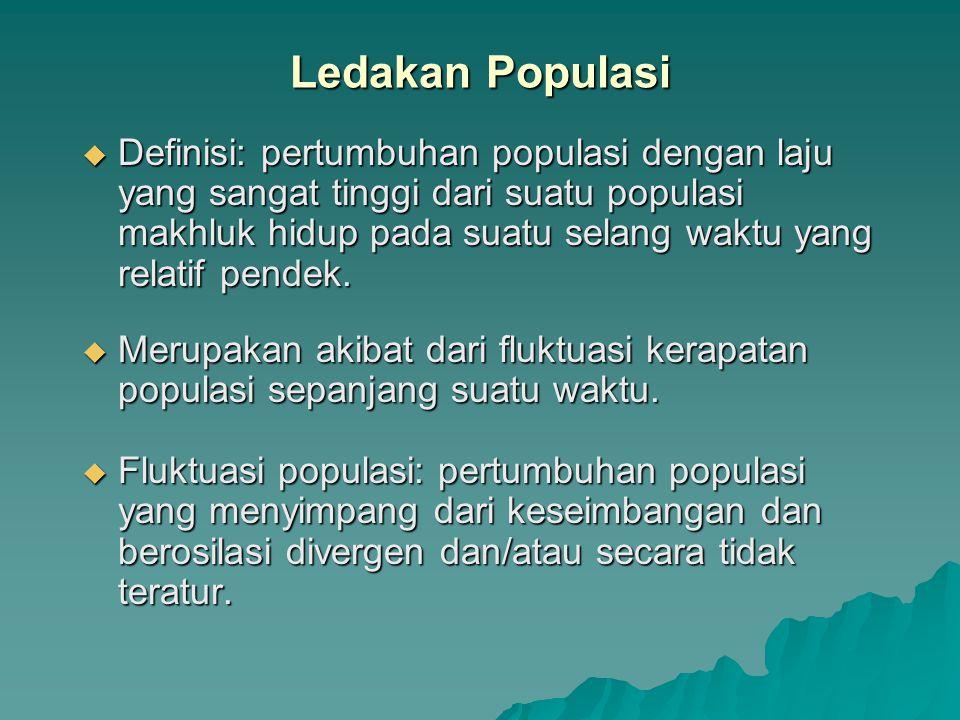 Ledakan Populasi