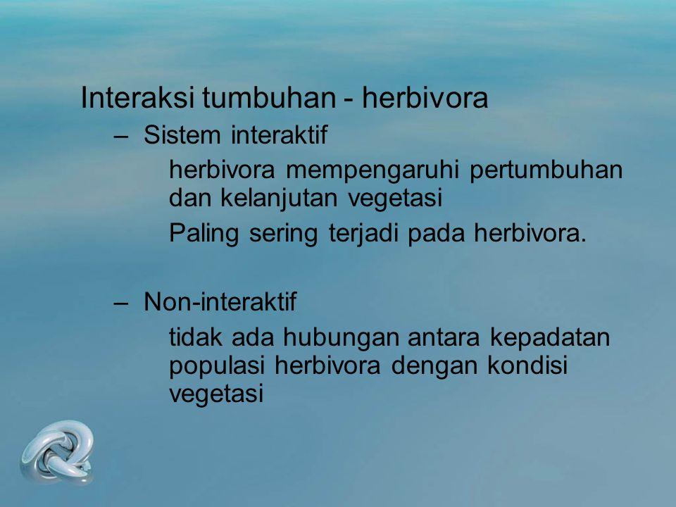 Interaksi tumbuhan - herbivora