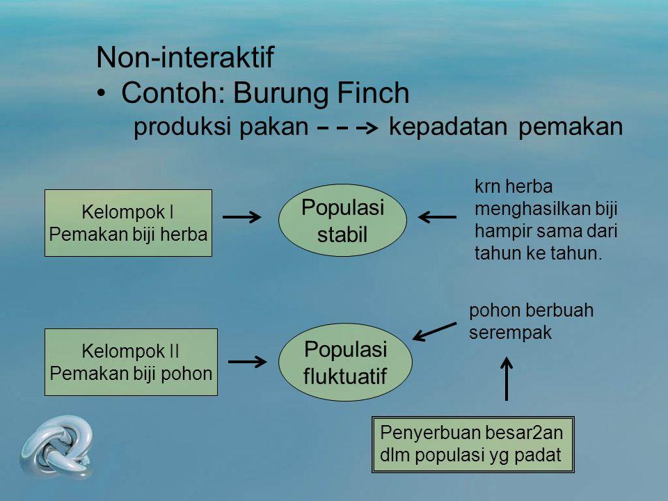 Non-interaktif Contoh: Burung Finch produksi pakan kepadatan pemakan