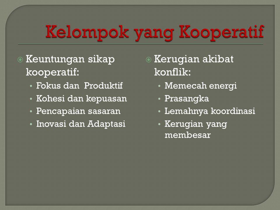 Kelompok yang Kooperatif