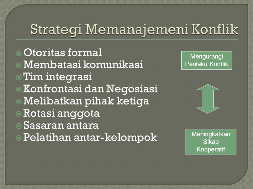 Strategi Memanajemeni Konflik