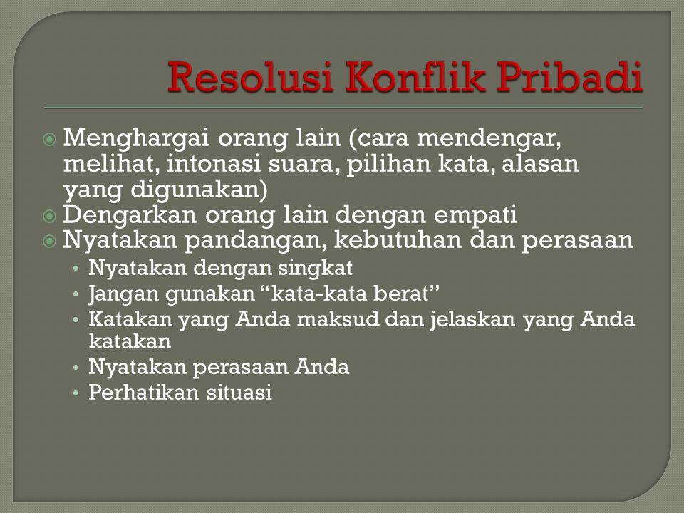 Resolusi Konflik Pribadi