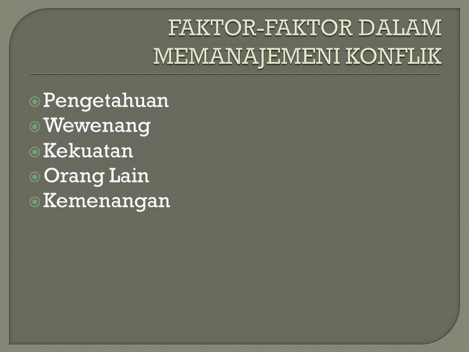 FAKTOR-FAKTOR DALAM MEMANAJEMENI KONFLIK