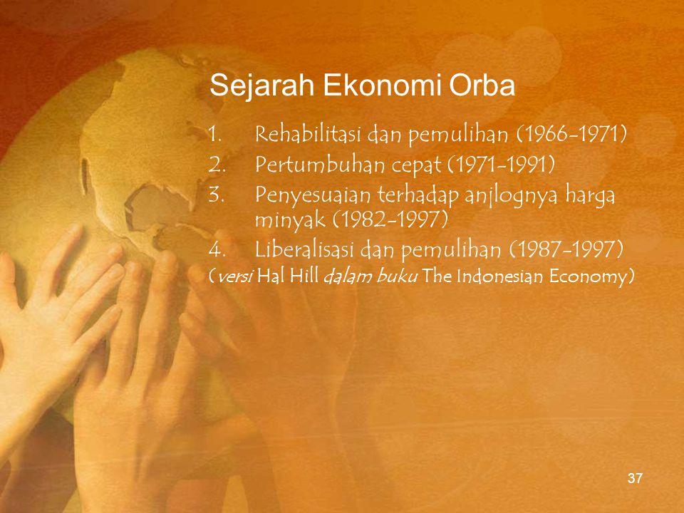 Sejarah Ekonomi Orba Rehabilitasi dan pemulihan (1966-1971)