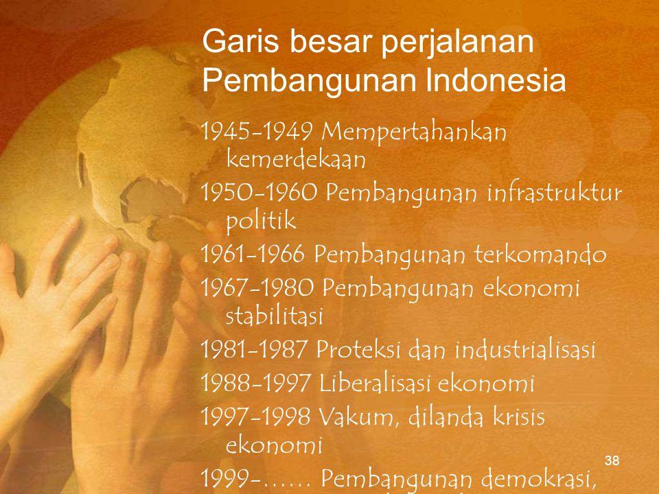 Garis besar perjalanan Pembangunan Indonesia