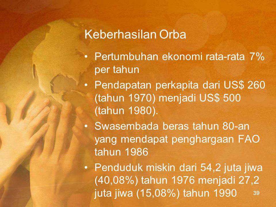 Keberhasilan Orba Pertumbuhan ekonomi rata-rata 7% per tahun
