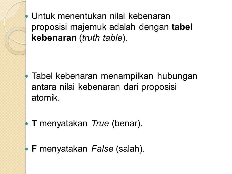 Untuk menentukan nilai kebenaran proposisi majemuk adalah dengan tabel kebenaran (truth table).