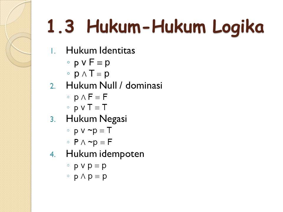1.3 Hukum-Hukum Logika Hukum Identitas Hukum Null / dominasi