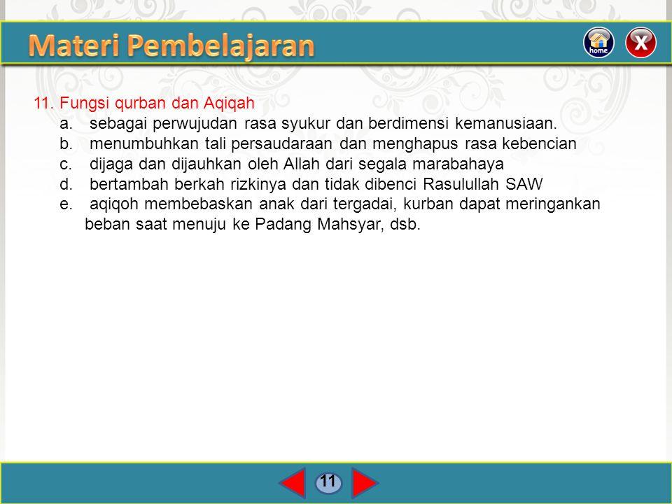 Materi Pembelajaran 11. Fungsi qurban dan Aqiqah