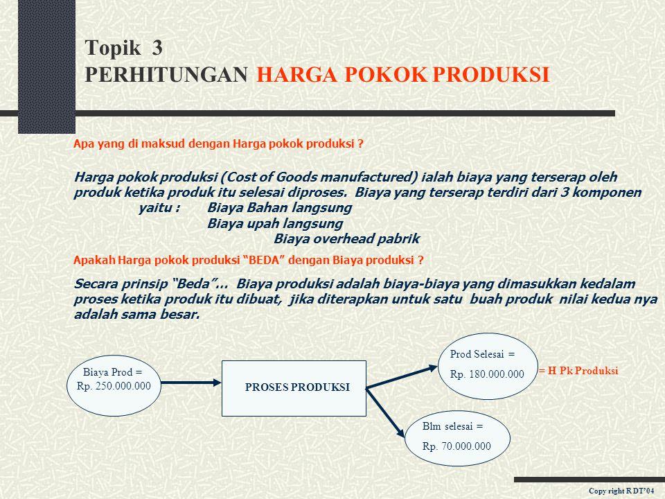 Topik 3 PERHITUNGAN HARGA POKOK PRODUKSI