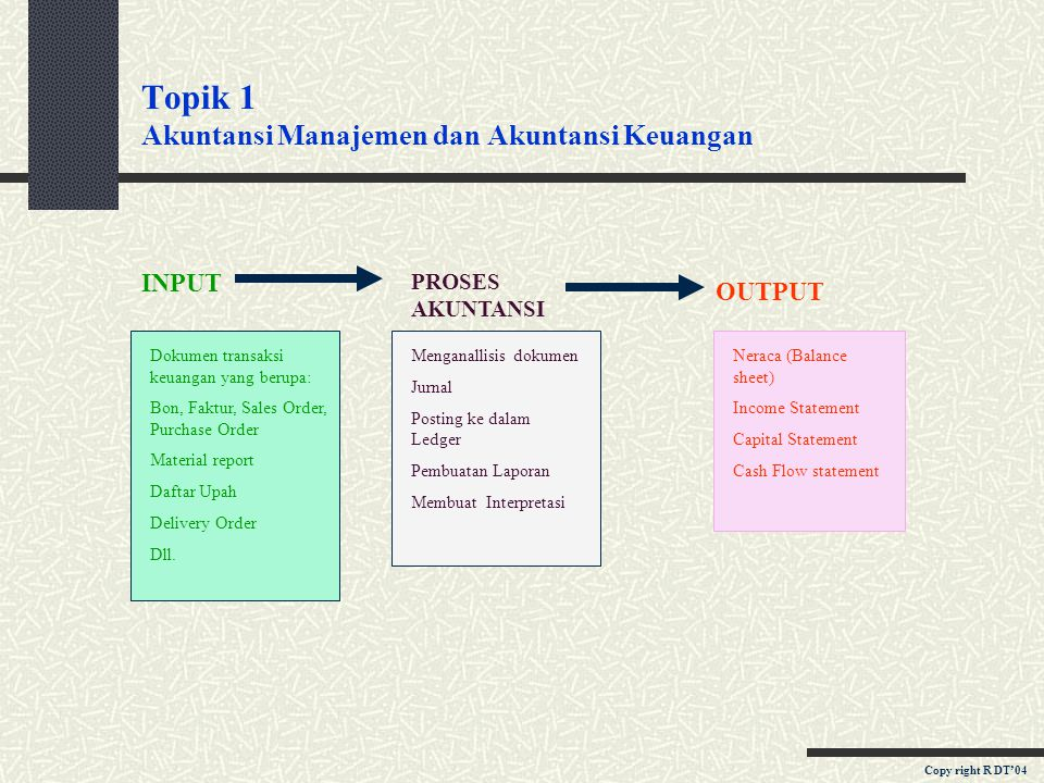 Topik 1 Akuntansi Manajemen dan Akuntansi Keuangan