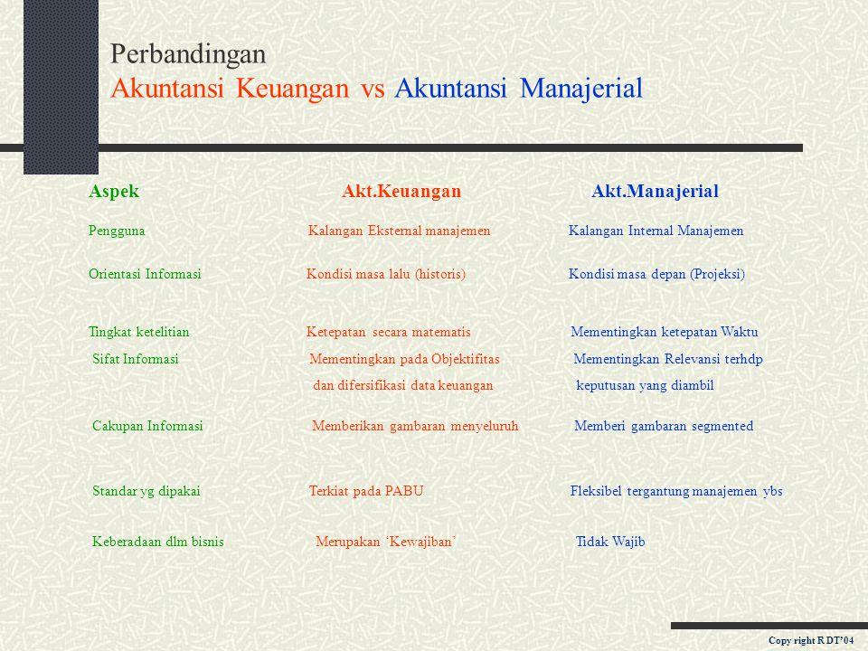 Perbandingan Akuntansi Keuangan vs Akuntansi Manajerial
