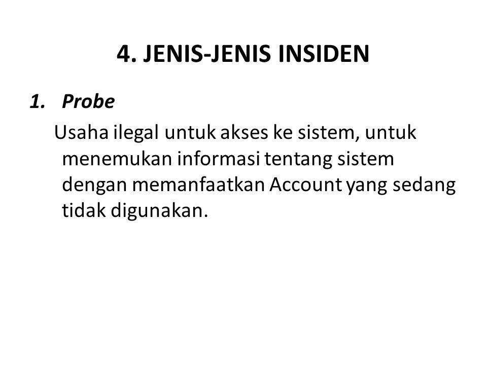 4. JENIS-JENIS INSIDEN Probe
