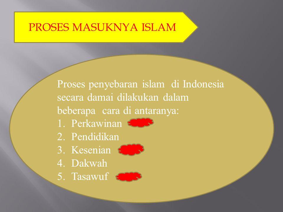 PROSES MASUKNYA ISLAM Proses penyebaran islam di Indonesia secara damai dilakukan dalam beberapa cara di antaranya: