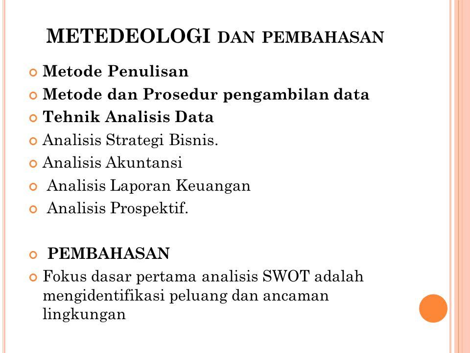 METEDEOLOGI dan pembahasan