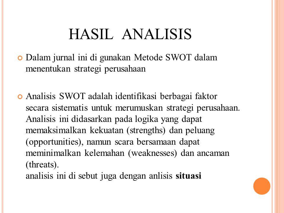 HASIL ANALISIS Dalam jurnal ini di gunakan Metode SWOT dalam menentukan strategi perusahaan.