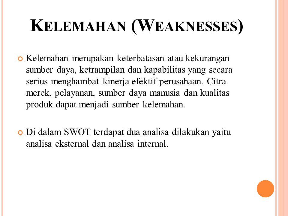 Kelemahan (Weaknesses)