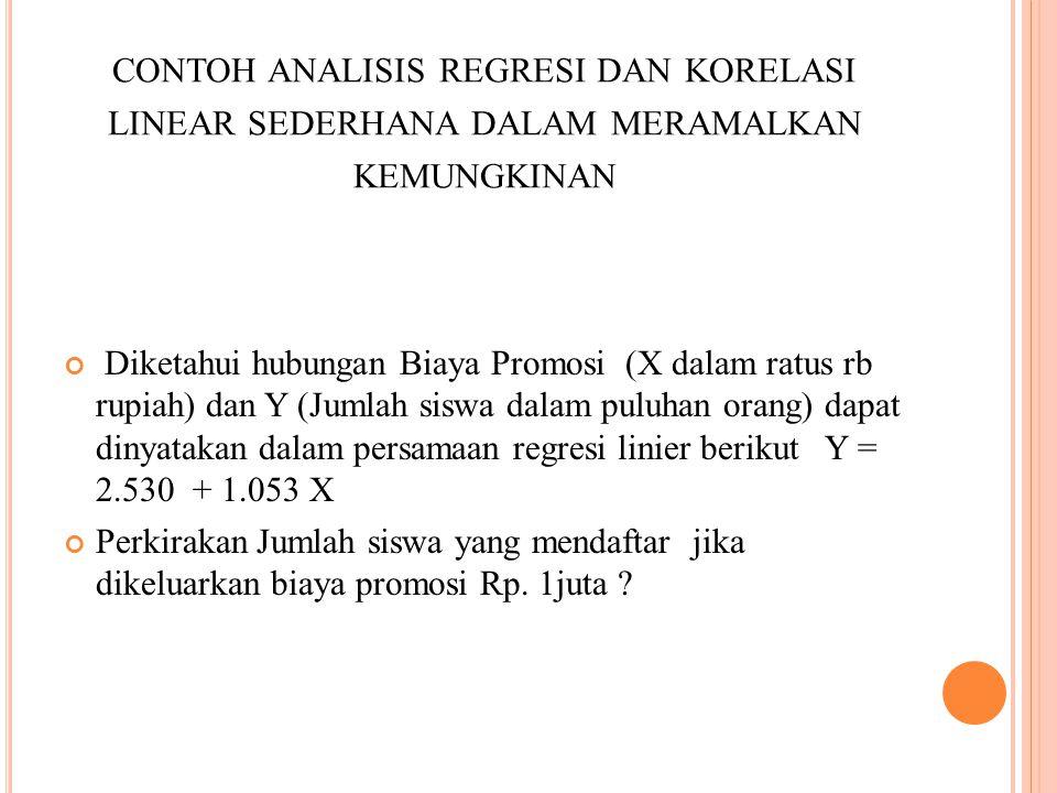 contoh analisis regresi dan korelasi linear sederhana dalam meramalkan kemungkinan