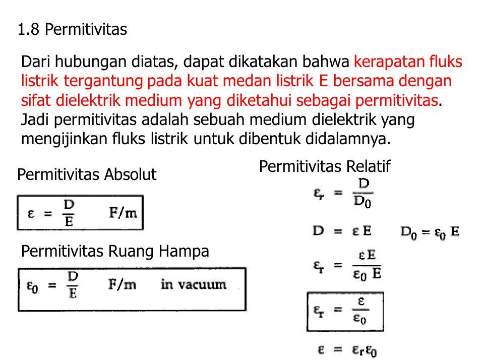 1.8 Permitivitas