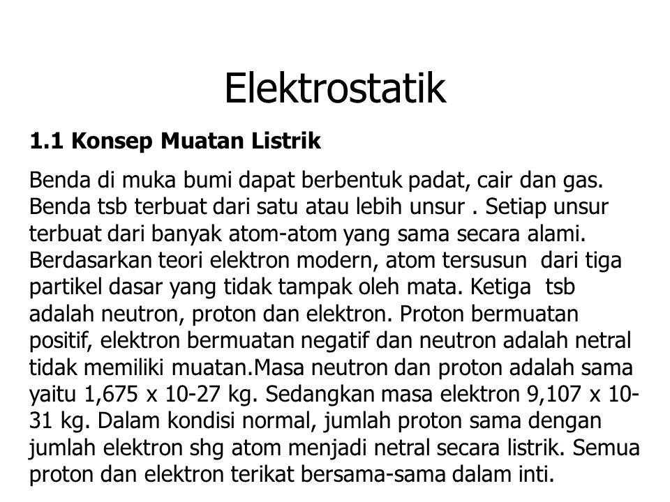 Elektrostatik 1.1 Konsep Muatan Listrik