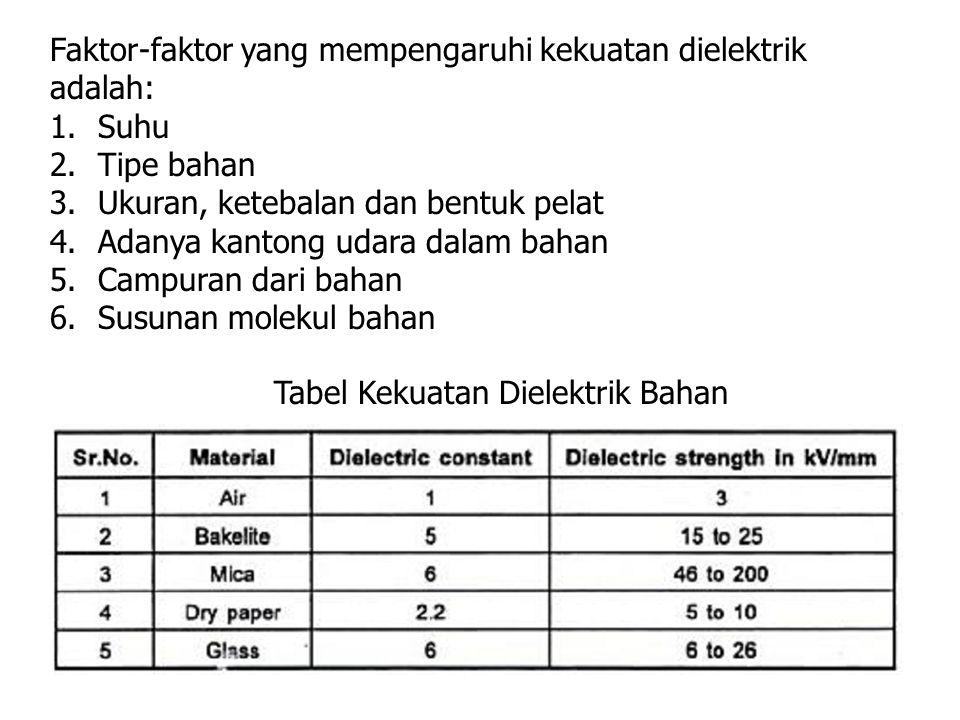 Faktor-faktor yang mempengaruhi kekuatan dielektrik adalah: