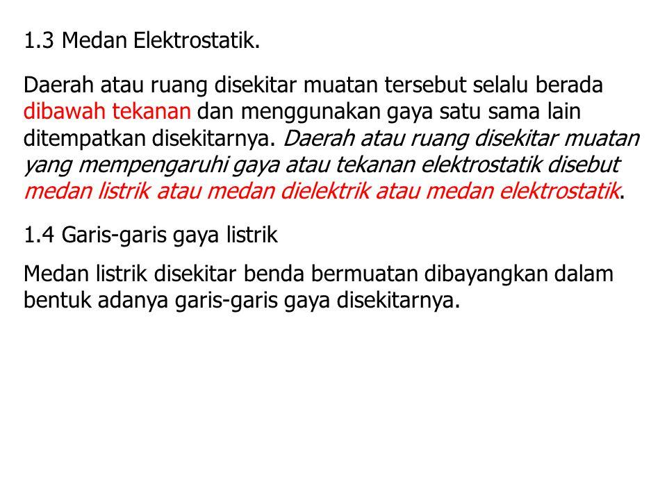 1.3 Medan Elektrostatik.