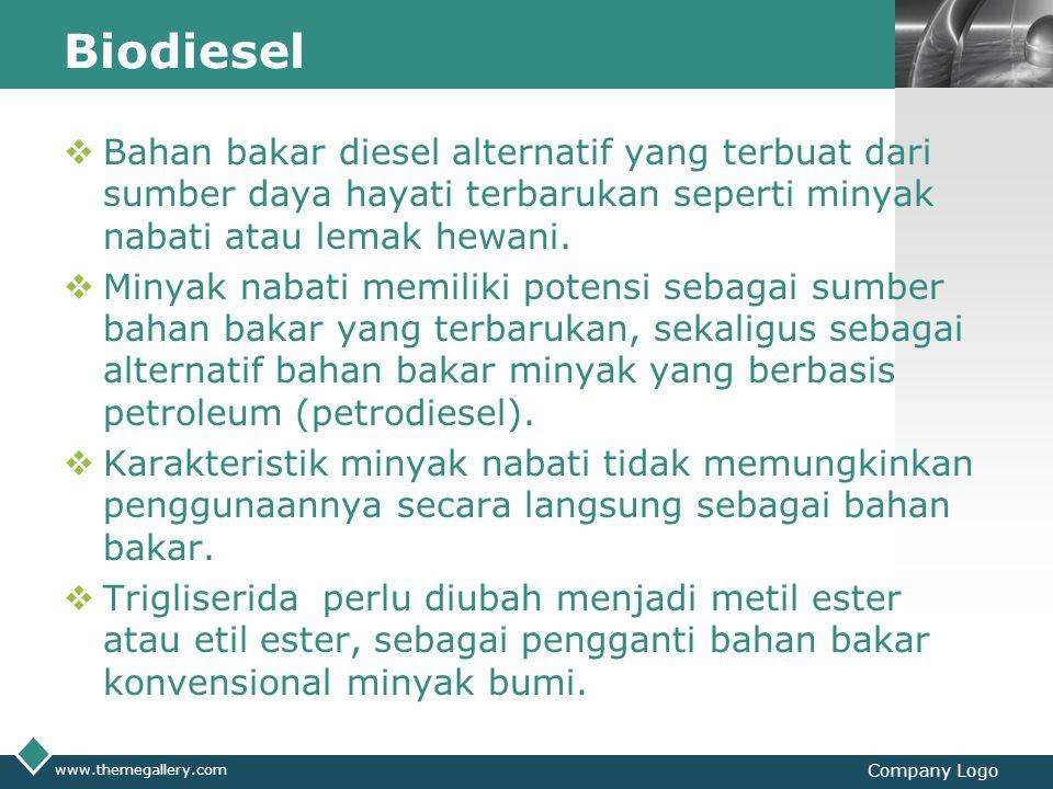 Biodiesel Bahan bakar diesel alternatif yang terbuat dari sumber daya hayati terbarukan seperti minyak nabati atau lemak hewani.