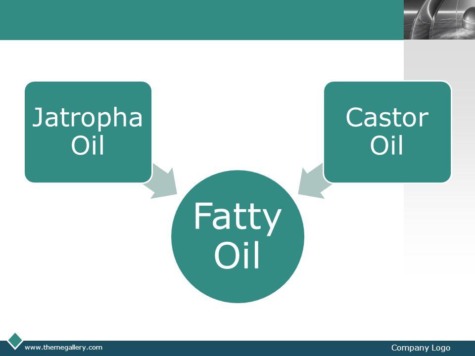 Fatty Oil Jatropha Oil Castor Oil www.themegallery.com Company Logo